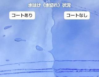 coating_img02